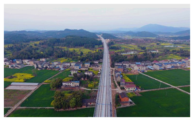 Shaanxi Climate Wearher